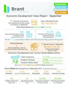 Economic Development Sept 2019