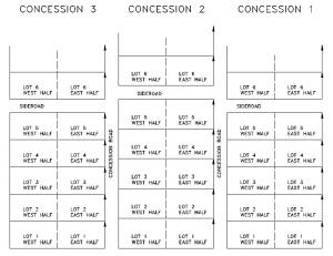 Concession Single Front